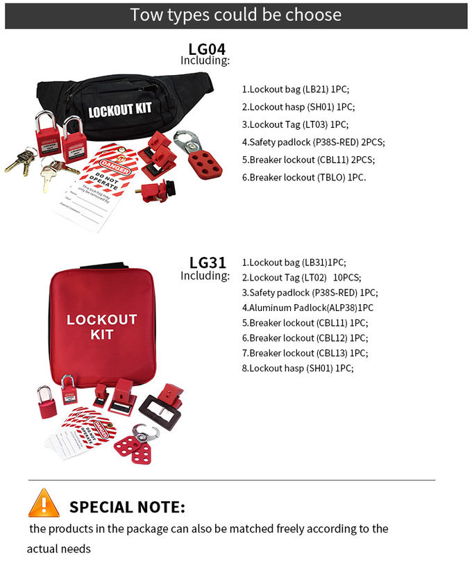 Circuit Breaker Maintenance Lockout Kit Loto Electrical Safety Kits